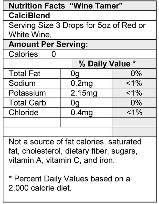 Wine Tamer Nutrition